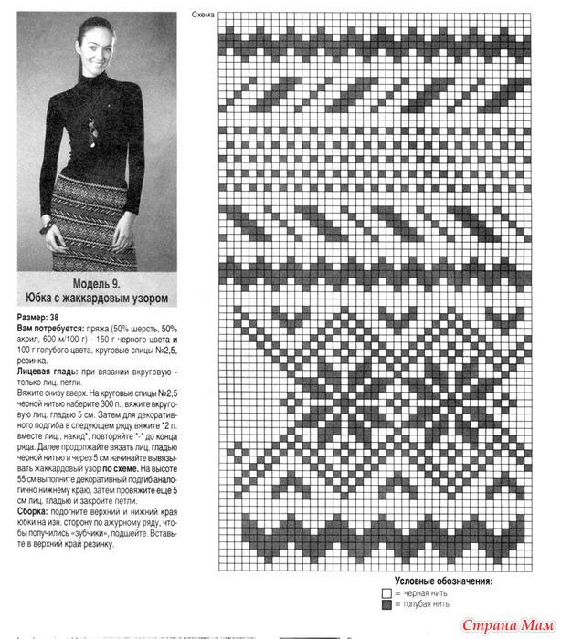Вязание на спицах платьев с жаккардовыми узорами