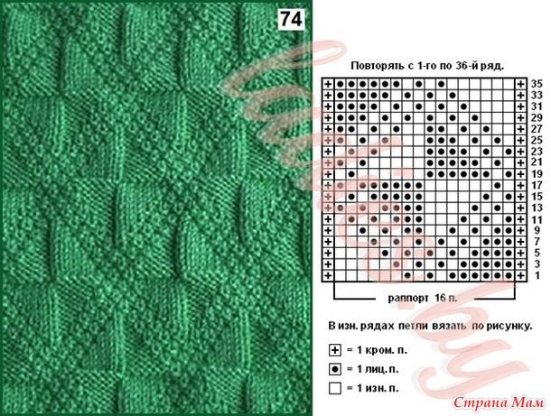 Схемы вязания спицами выпуклый рисунок на