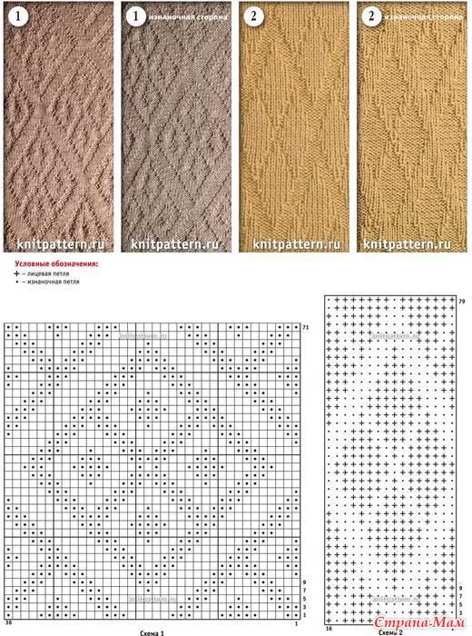 Рельефные узоры из лицевых и изнаночных петель схемы