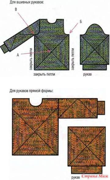 Вывязывание геометрических фигур для вязания, например, джемпера или свитера