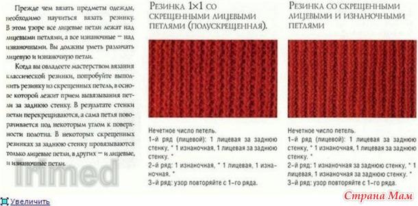 Схема жемчужной резинки вязание спицами