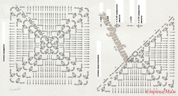 Схема вязания большого квадрата крючком