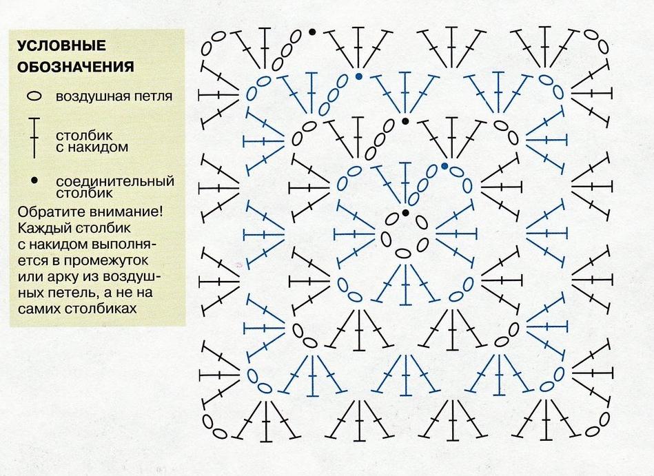 Вязание афганский квадрат схема и картинка