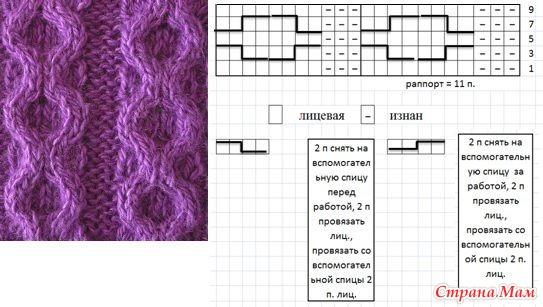 Схема вязания спицами косичкой 91