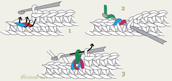 Как закрыть петли при вязании амигуруми