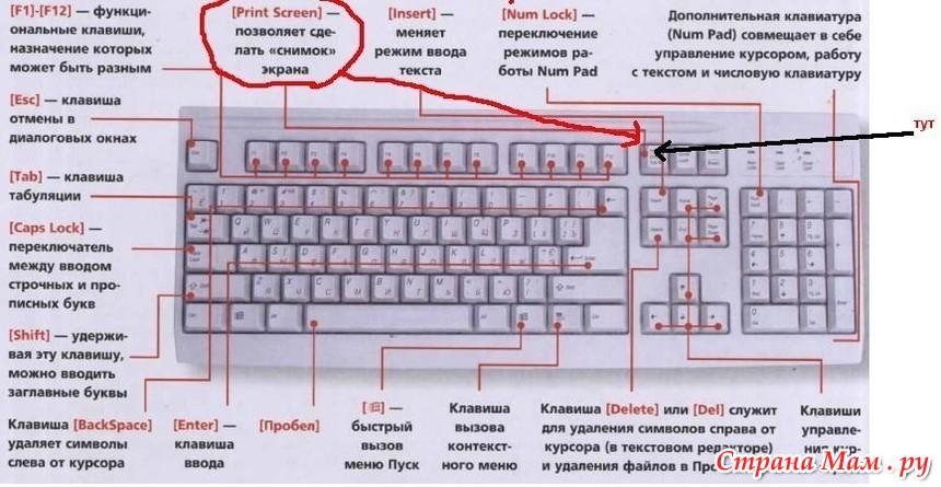 Почему не работает клавиатура на компьютере новая