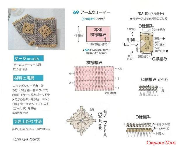 Схема создания орнамента
