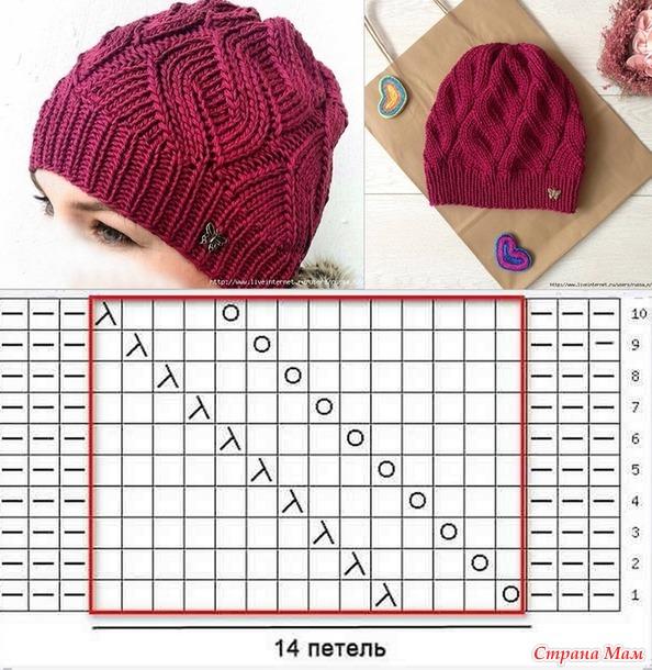 Узоры с косами для вязания шапок схемы 938