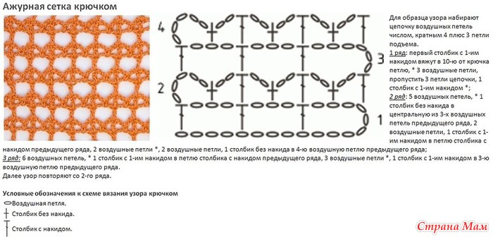 Схема вязания сетки спицами схема