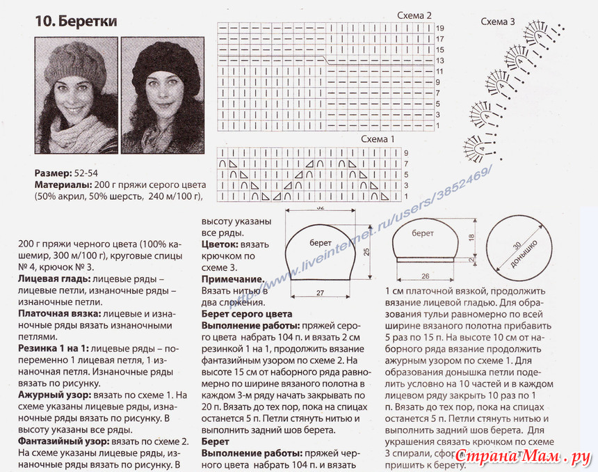 Вязание берета с косами спицами с описанием 81