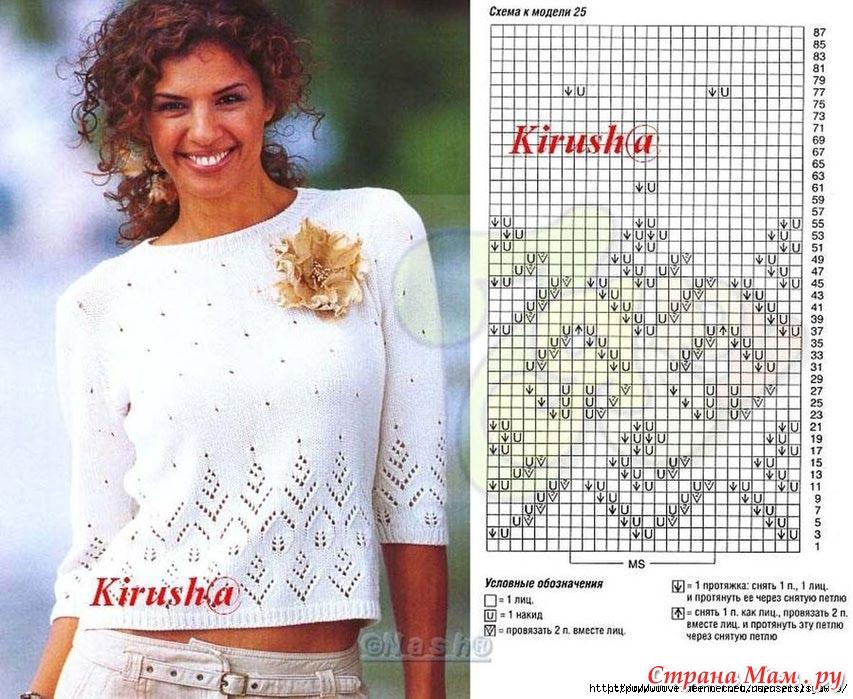 Образец вязания женской кофточки