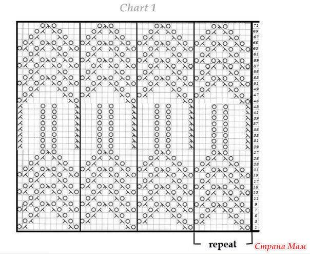 Схемы вязания палантинов спицами для начинающих6