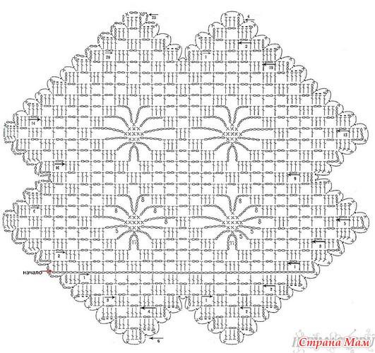 Схемы вязания квадратных салфеток крючком для начинающих