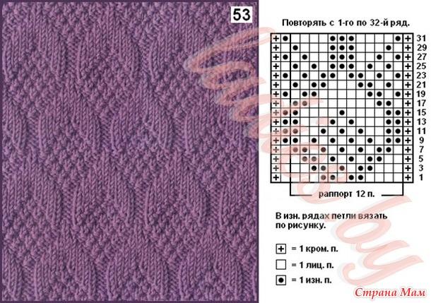 Узоры вязания для свитеров спицами