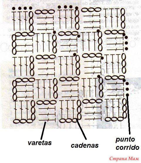 Техника вязания 2с2