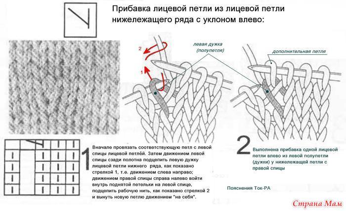 Как сделать прибавку петель на спицах 144
