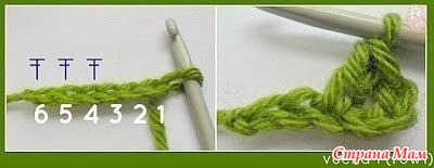 """钩针教程:所有""""温暖的覆盖小毯子""""的编织方法 - maomao - 我随心动"""