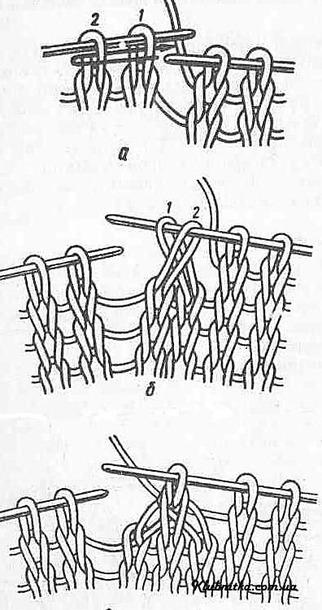 Как вязать кром. петли