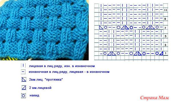 Узор и схема вязания спицами плетенка 218