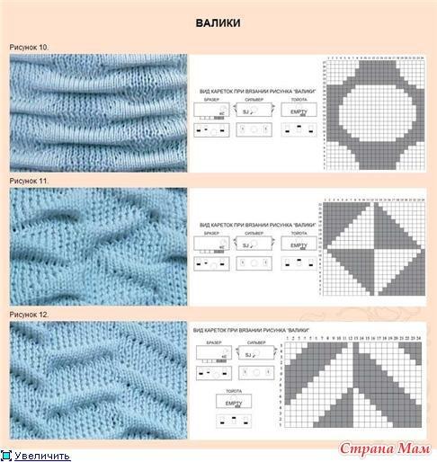 Вязание шарфа на машине бразер 69