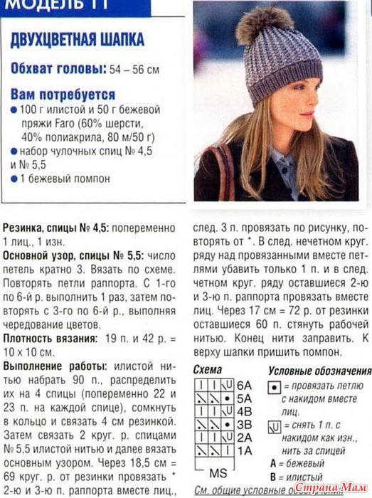 Женская шапка с помпоном спицами схема вязания