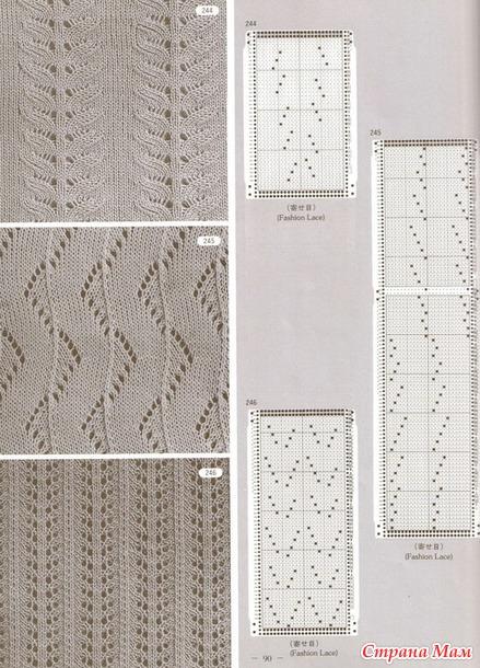 Ажурная перфокарта - Машинное вязание - Страна Мам
