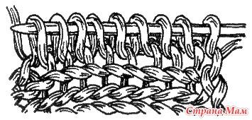 """. Замечательное пособие """"Самоучитель по вязанию"""". Продолжение. Урок 34. Разновидности карманов."""