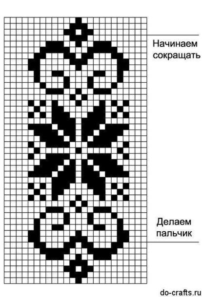 Вязание варежки с рисунком на 5 спицах