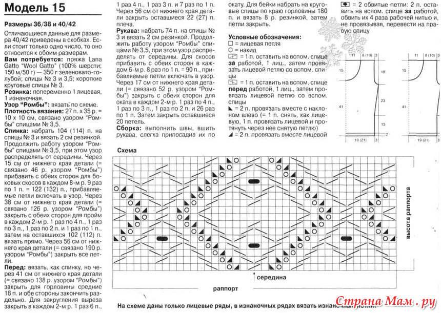 Вязание спицами узоры спицами и схемы