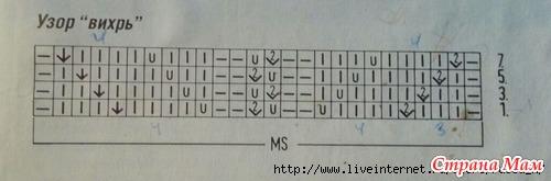 Топики спицами для девочек (подбор узоров)