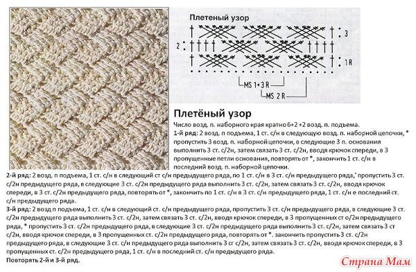 Вязание спицами узор плетёнка схема 77
