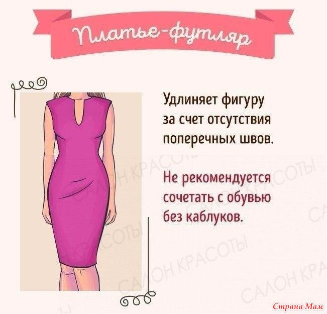 Как подобрать для фигуры платье