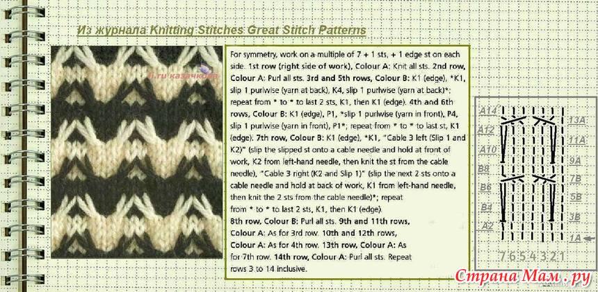 плетенка спицами из двух цветов