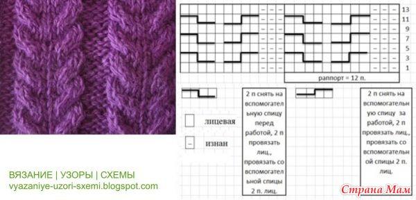 Схемы вязания спицами узоров жгуты косы спицами схемы