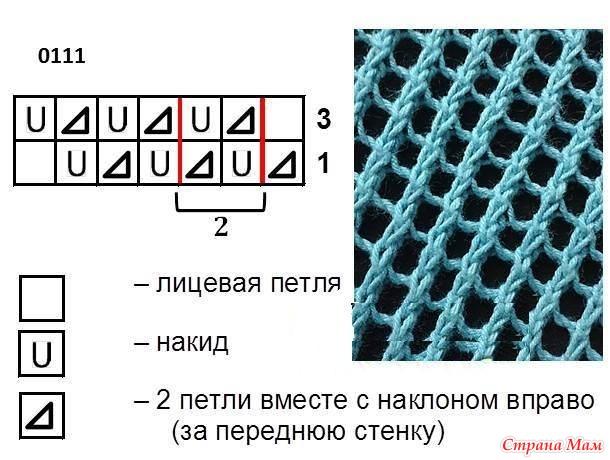 Ажурное вязание на спицах сеткой 148