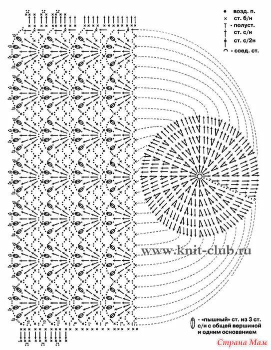 Схема вязания ажурного чепчика крючком