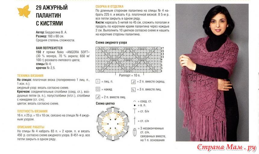 Вязание палантинов и шарфов с описанием и схемами