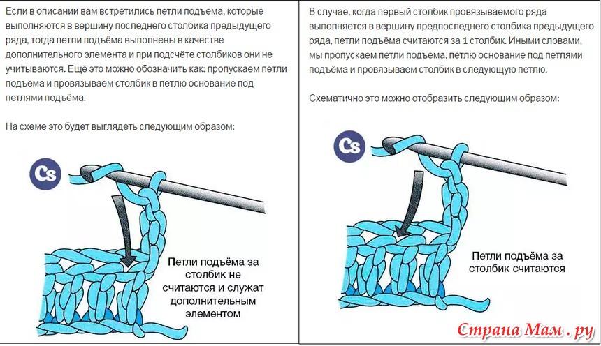 как правильно вязать рыбацкий узел
