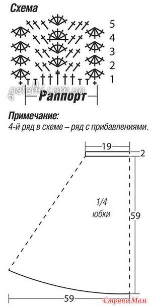 Вязание детские юбки крючком чтобы были схемы