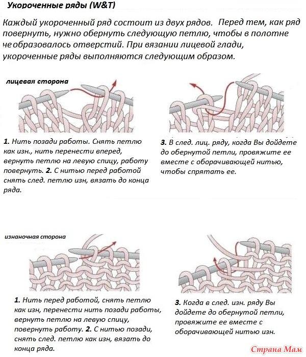 Укороченные ряды при вязании шалей