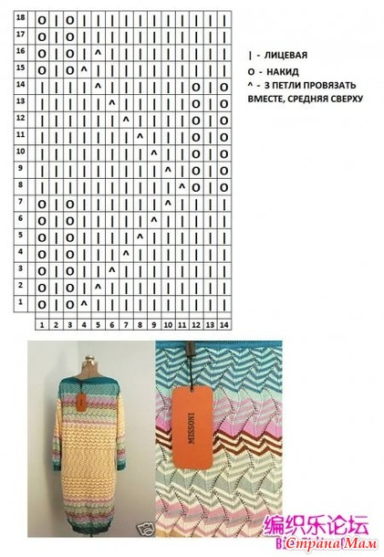 Зигзаг узоры для вязания спицами схемы