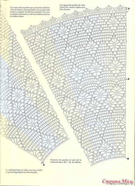схемы для юбок