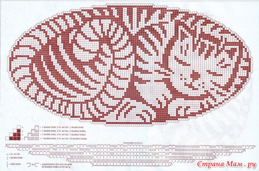 Схемы филейного вязания ковриков крючком