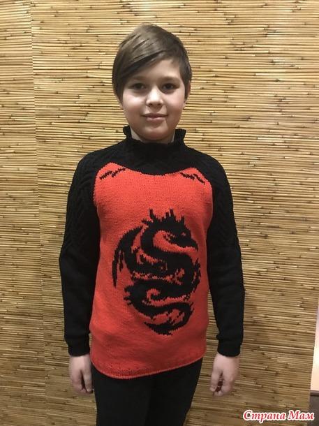 Свитшот DRAGON Детский. Отчёт о тестировании.