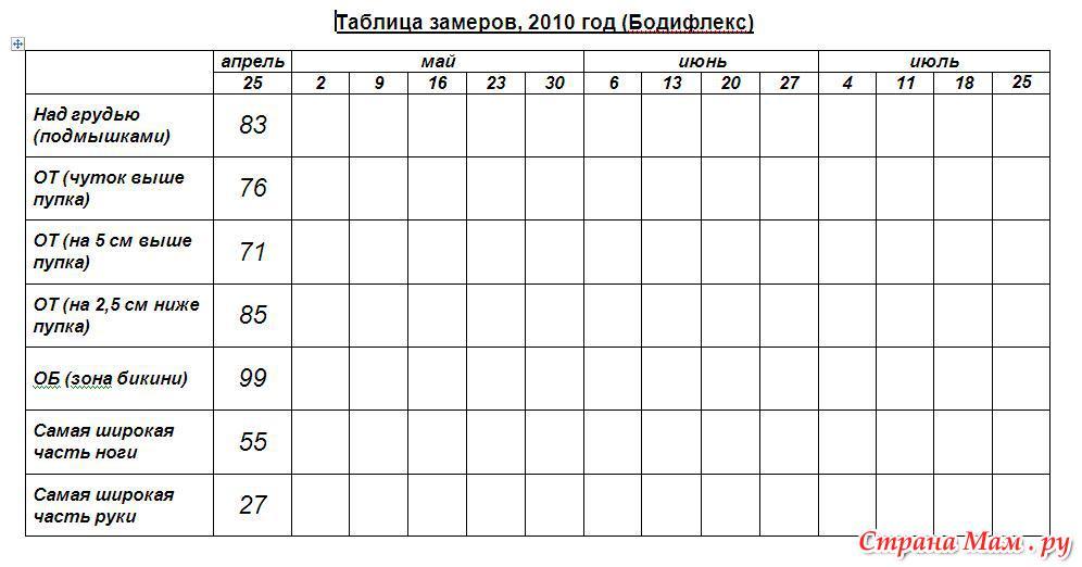 Таблица Похудения Картинка. Похудеть за месяц. Программа тренировок и план питания