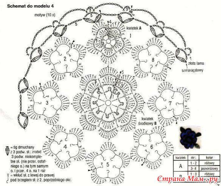 12 вариантов оформления пасхальных яиц - Поделки - Страна Мам