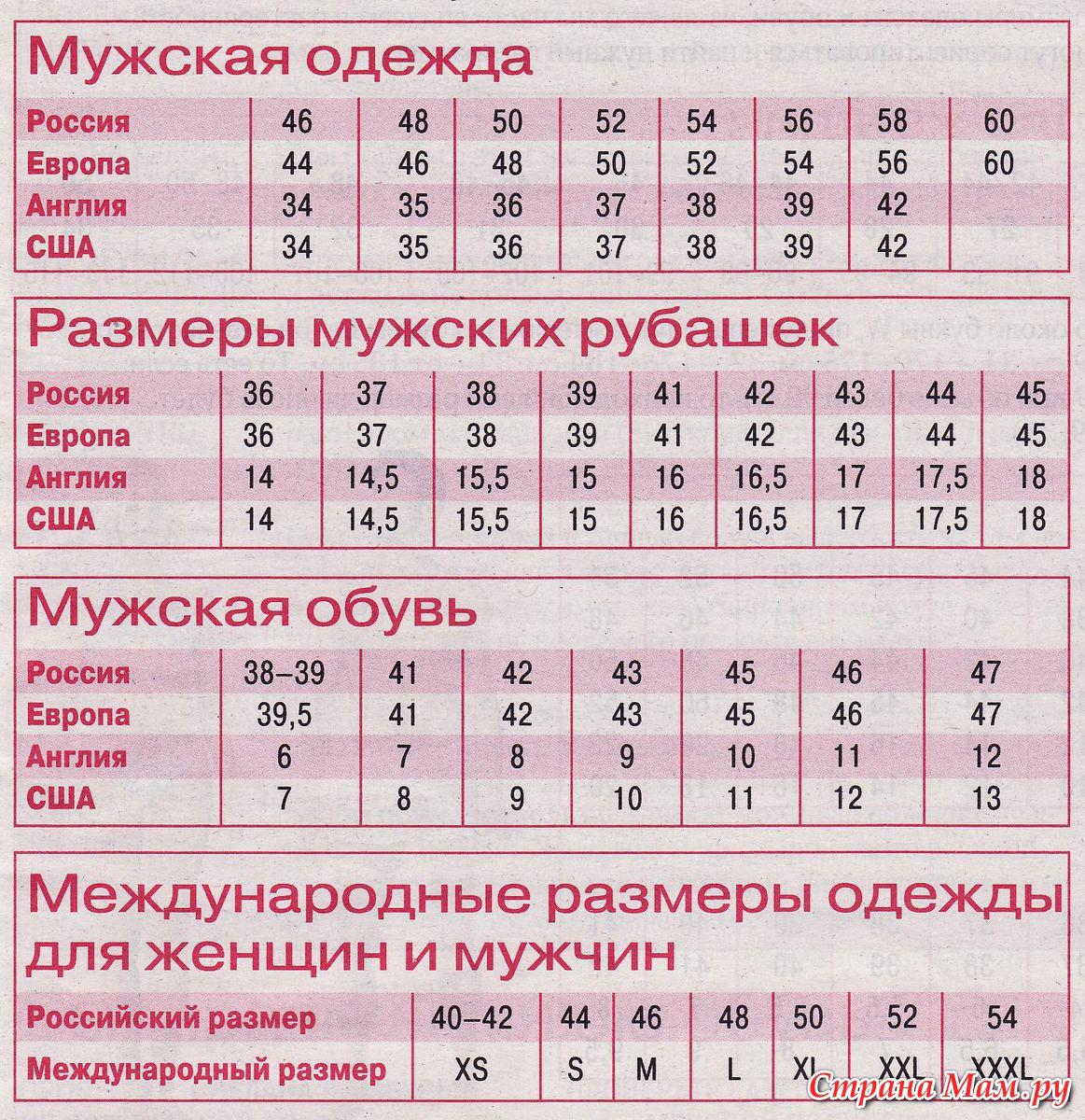 2d19a4ca3da9 Таблицы соответствия размеров одежды и обуви - Вязание - Страна Мам