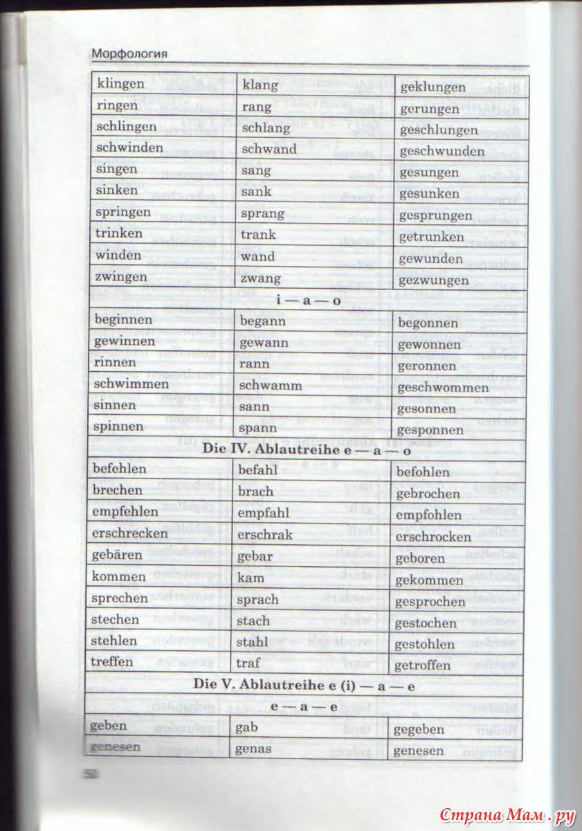 С каким глаголом употребляется befohlen