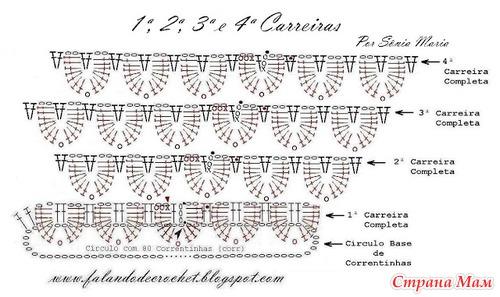 Вязанная елочка