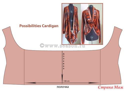 Кардиган-трансформер.
